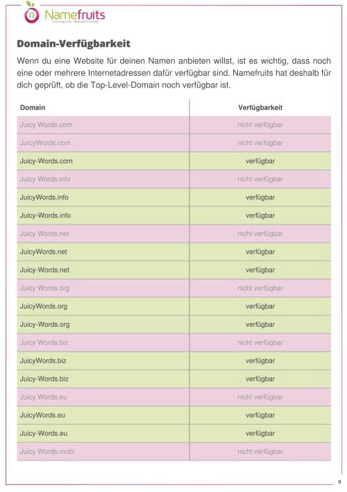 Geschäftsnamen Kriterien Überblick – Prüfung